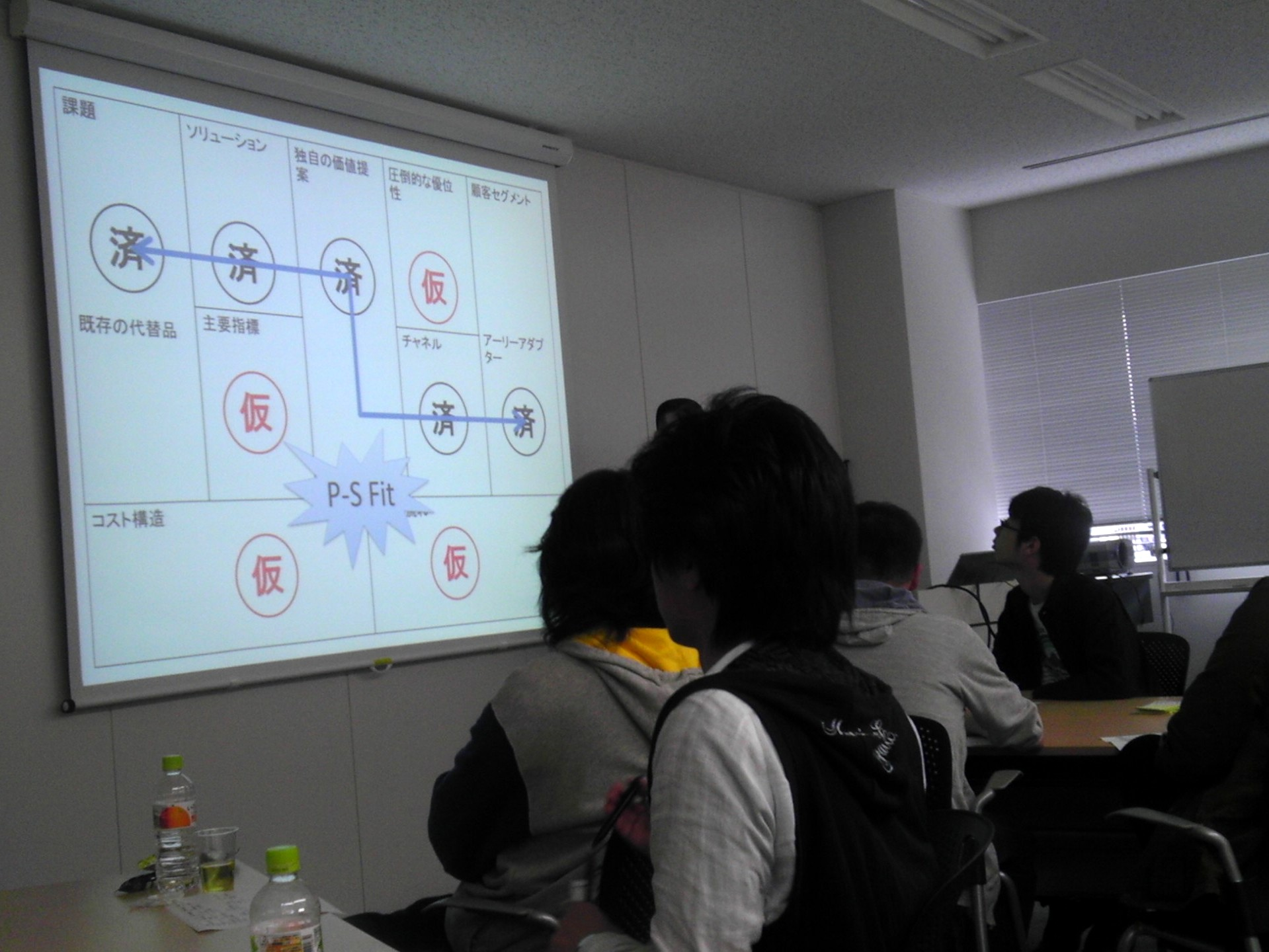 agilejapan仙台_P-S Fit