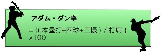 baseball10_アダムダン率