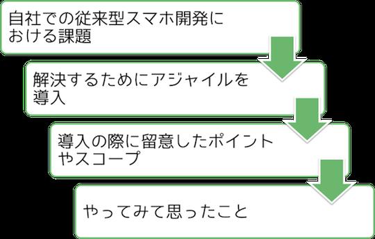AJ2014_D2_01