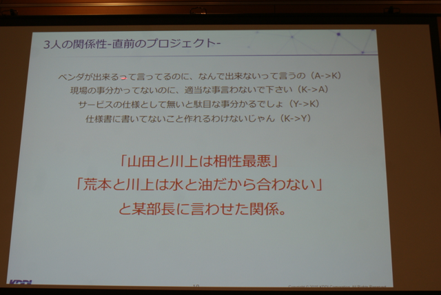 Agile Japan 2015 B-1