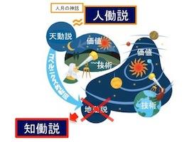 知働化研究会_logo
