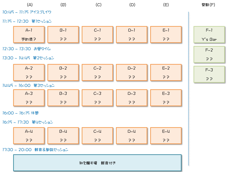 知のフリマ_タイムテーブルver0.3