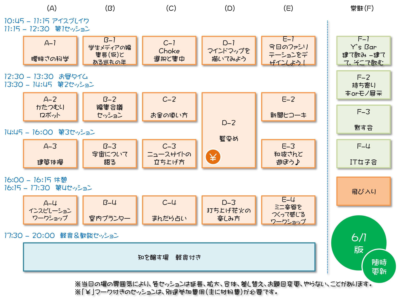 知のフリマ_タイムテーブルver0.8