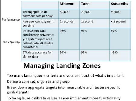 Agile2013_103-RebeccaWB-landingzone