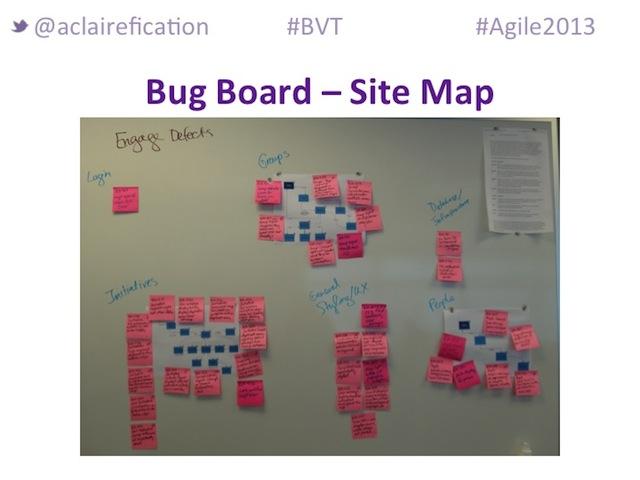 Agile2013_BigVisibleTesting_UserAdvocate-BugBoard