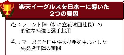 baseball11_日本一に導いた2つの要因