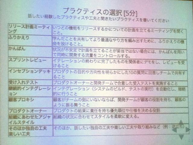 講演スライド・プラクティスの一覧(Agile Japan 2014 IPAセッションD-3)