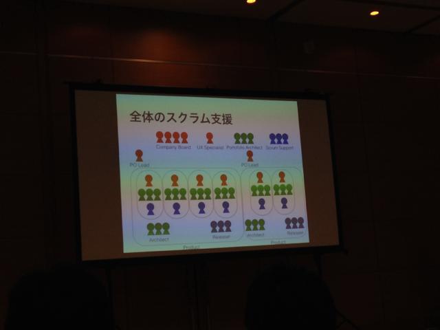 Agile Japan 2015 B-4